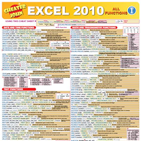 Excel 2010 Functions 1 | Cheater John