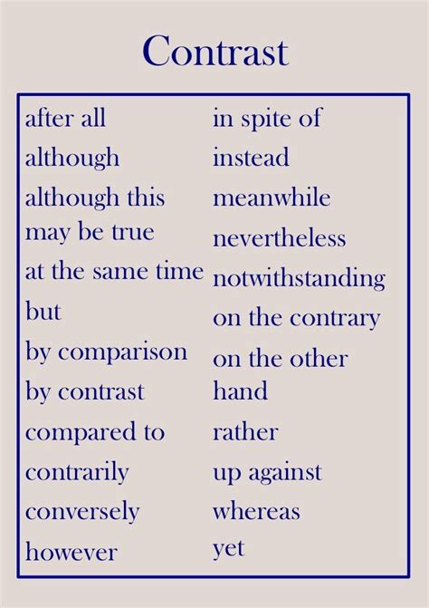 Transition words: showing contrast | English writing